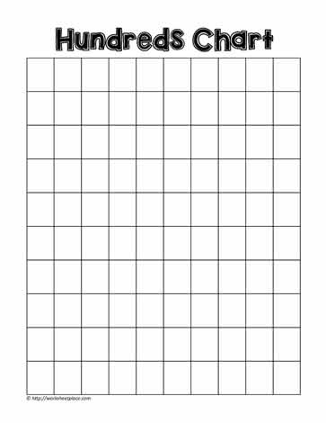 image relating to Printable 100 Chart named 100 Chart - Blank Worksheets