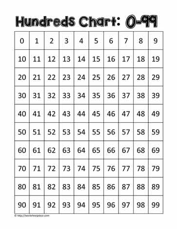 Hundreds Chart 0-99 Worksheets