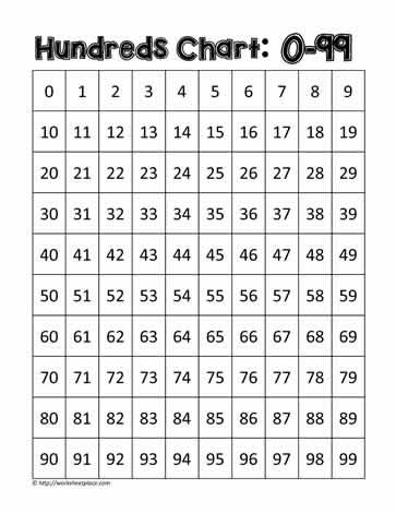 Hundreds Chart 0 99