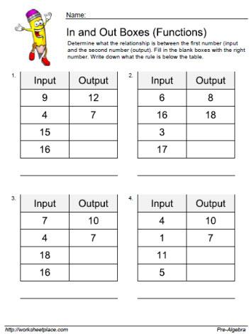 Input Output Worksheet 5 Worksheets