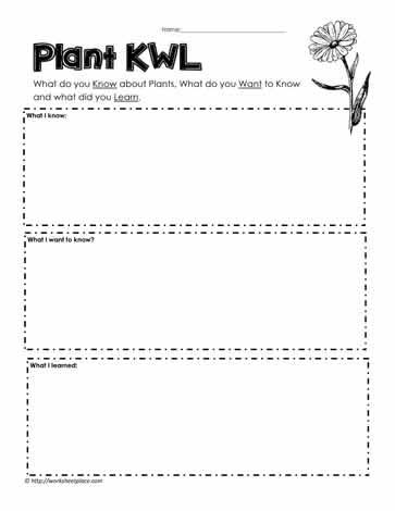 Kwl Chart Kwl Chart Updated Kwl Chart Free Printable Printable Maps