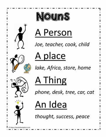Noun PosterWorksheets