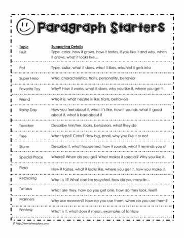 how to write a topic paragraph
