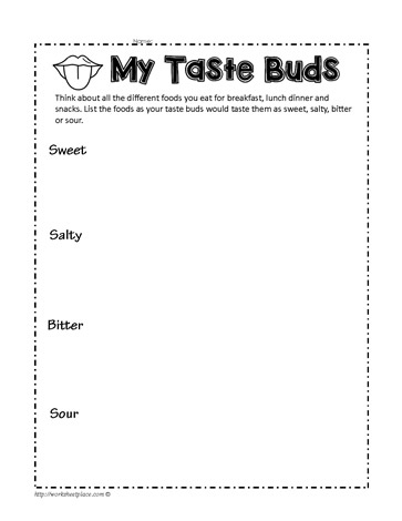 taste buds essay In our reviews, their is one sure fire way to destroy taste buds - no, not exposure to jalapenos, but rather exposure to high temperature liquids that's right, exposure to hot/scalding liquids is a sure way to destroy taste buds on your tongue.