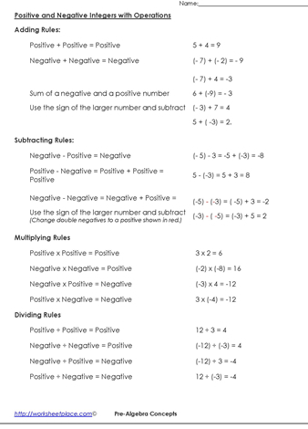 Common Worksheets » Division Integers Worksheets - Preschool and ...