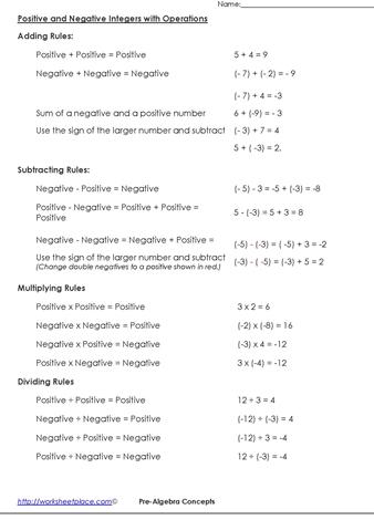 Positive and Negative Integer RulesWorksheets