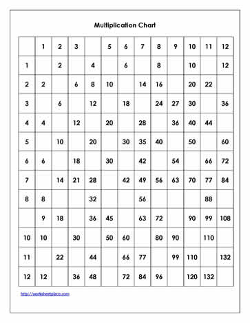 Fill In The Missing Numbers Multiplication Grid Worksheets