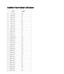 Addition Bingo Call Sheet