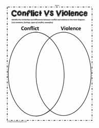 Violence vs Conflict