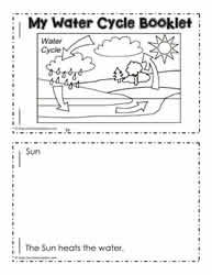 image regarding Water Cycle Printable called Drinking water Cycle Worksheets