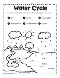 Wonderful Label The Water Cycle